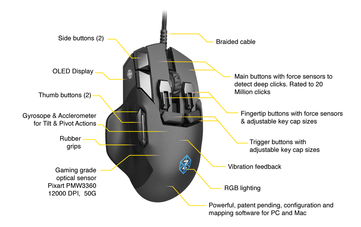 Swiftpoint Z Mouse Features